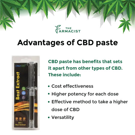 Advantages of CBD paste