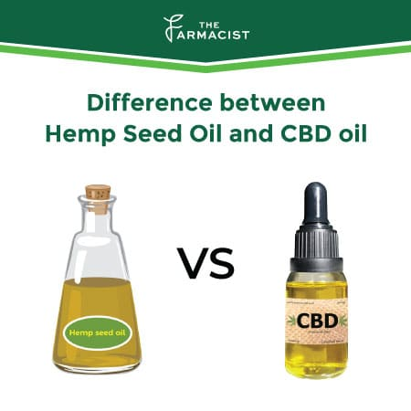 All the Reasons Why People Love CBD Oil