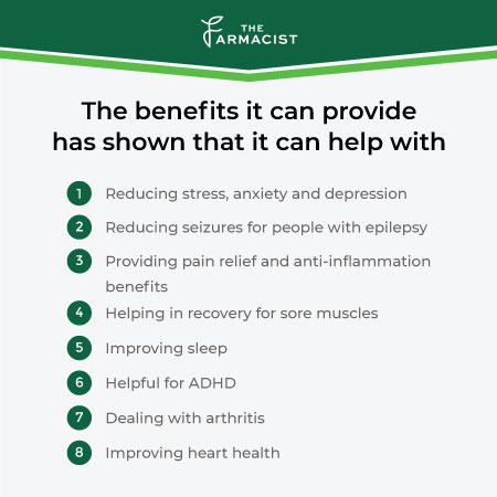 The Benefits it can provide has shown that it can help with