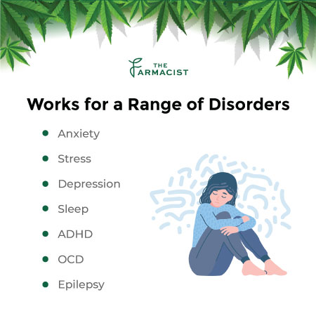 Works for a Range of Disorders