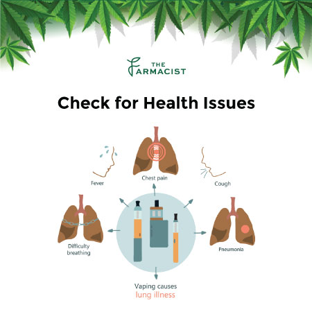 Check for Health Issues