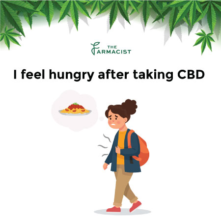 I feel hungry after taking CBD