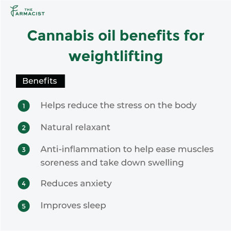 Cannabis oil benefits for weightlifting